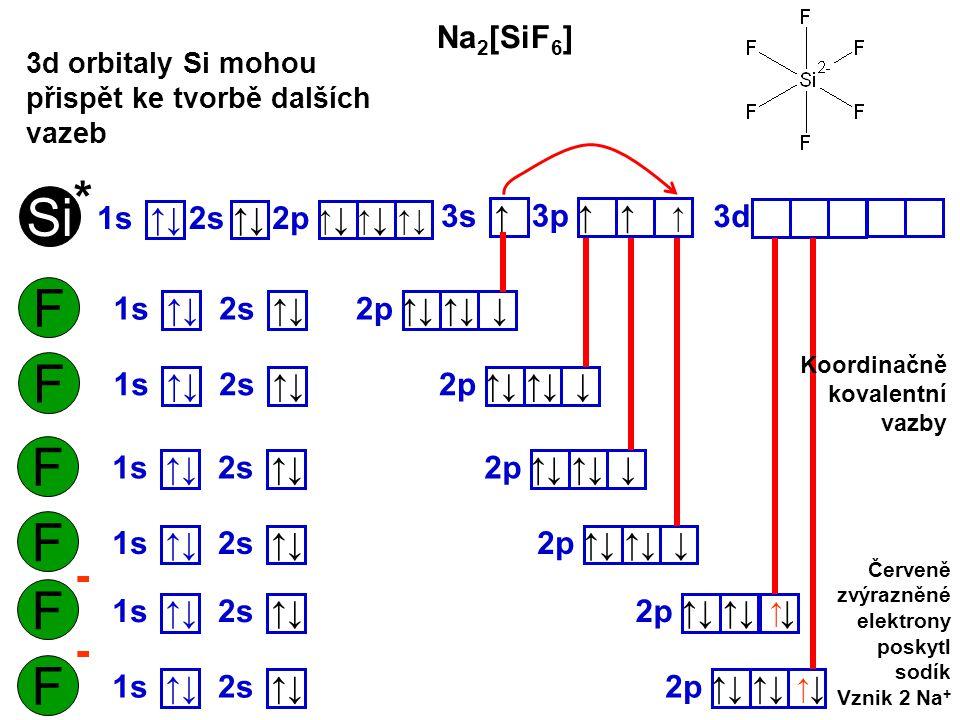 Si 3p ↑ ↑ ↑ 3s ↑ * 3d 1s ↑↓ 2p ↑ ↓ ↑ ↓ ↑↓ 2s ↑↓ F 1s ↑↓ 2p ↑↓ ↑↓ ↓ 2s ↑↓ F 1s ↑↓ 2p ↑↓ ↑↓ ↓ 2s ↑↓ F 1s ↑↓ 2p ↑↓ ↑↓ ↓ 2s ↑↓ F 1s ↑↓ 2p ↑↓ ↑↓ ↓ 2s ↑↓ F