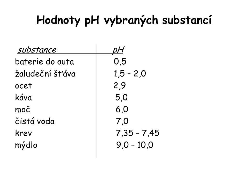 Hodnoty pH vybraných substancí substance pH baterie do auta 0,5 žaludeční šťáva 1,5 – 2,0 ocet 2,9 káva 5,0 moč 6,0 čistá voda 7,0 krev 7,35 – 7,45 mý