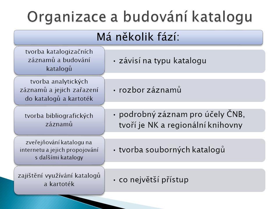 Má několik fází: závisí na typu katalogu tvorba katalogizačních záznamů a budování katalogů rozbor záznamů tvorba analytických záznamů a jejich zařaze