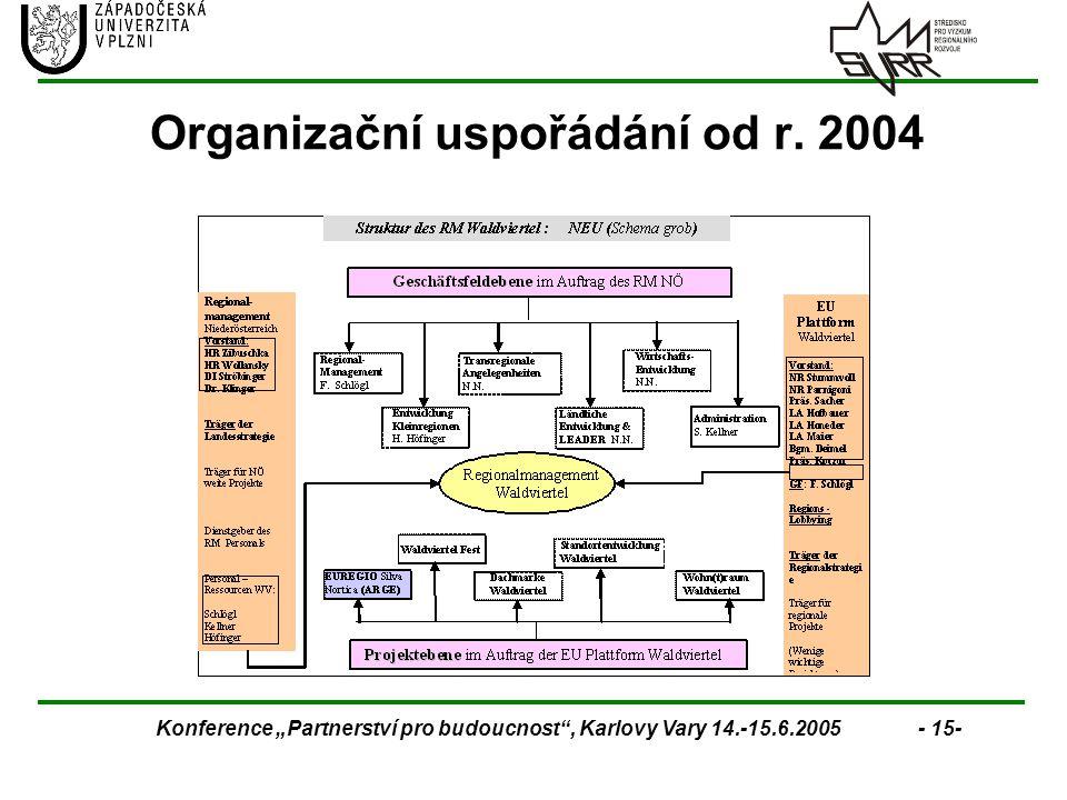 """Konference """"Partnerství pro budoucnost , Karlovy Vary 14.-15.6.2005 - 15- Organizační uspořádání od r."""