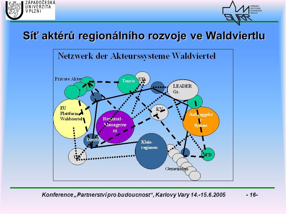 """Konference """"Partnerství pro budoucnost , Karlovy Vary 14.-15.6.2005 - 16- Síť aktérů regionálního rozvoje ve Waldviertlu"""