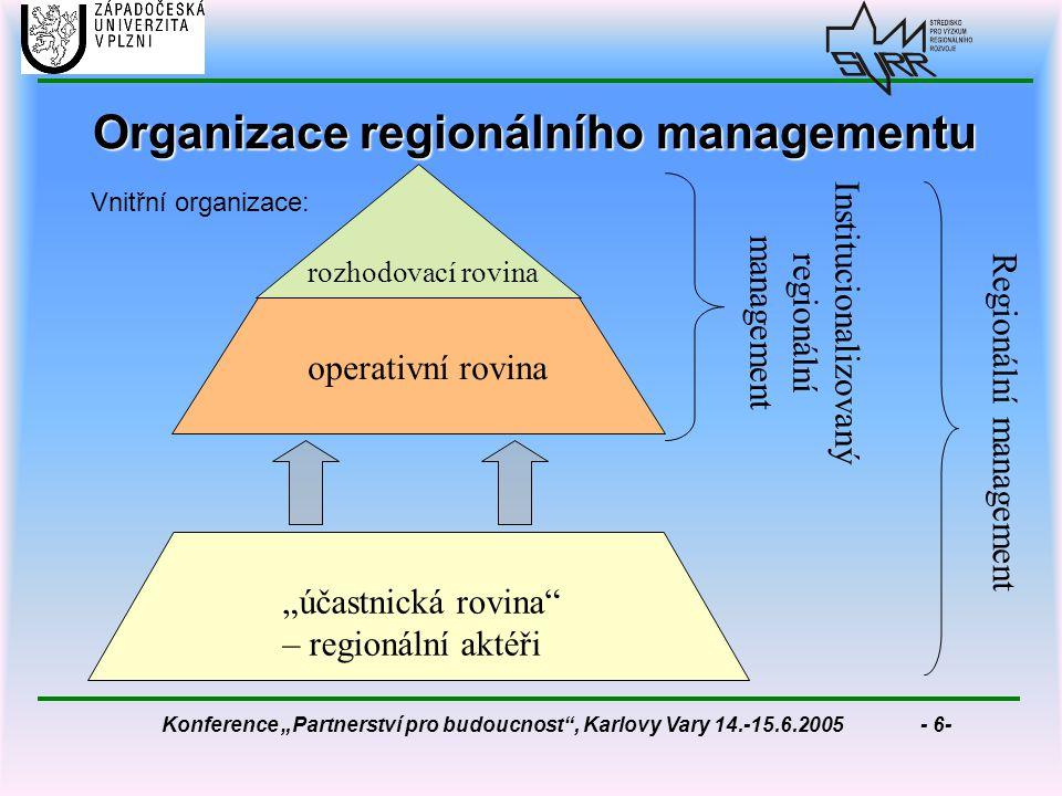 """Konference """"Partnerství pro budoucnost , Karlovy Vary 14.-15.6.2005 - 6- Organizace regionálního managementu Vnitřní organizace: """"účastnická rovina – regionální aktéři operativní rovina rozhodovací rovina Regionální management Institucionalizovaný regionální management"""