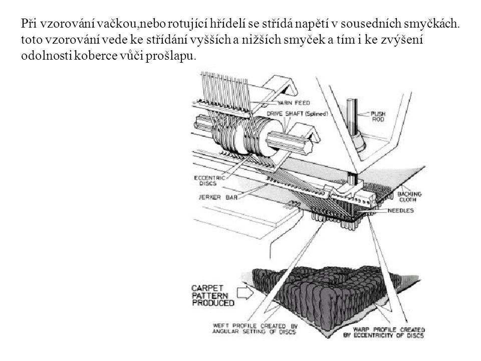 Při vzorování vačkou,nebo rotující hřídelí se střídá napětí v sousedních smyčkách. toto vzorování vede ke střídání vyšších a nižších smyček a tím i ke