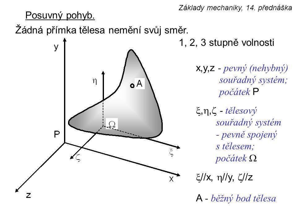 Posuvný pohyb. Žádná přímka tělesa nemění svůj směr. 1, 2, 3 stupně volnosti x,y,z - pevný (nehybný) souřadný systém; počátek P , ,  - tělesový sou