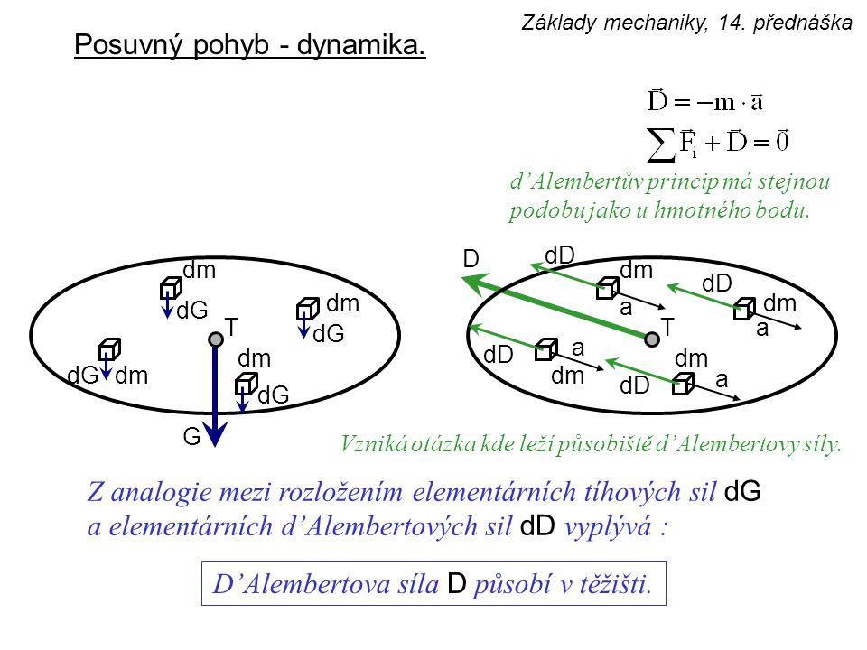 Posuvný pohyb - dynamika. d'Alembertův princip má stejnou podobu jako u hmotného bodu. dm a a a a dD D T Vzniká otázka kde leží působiště d'Alembertov