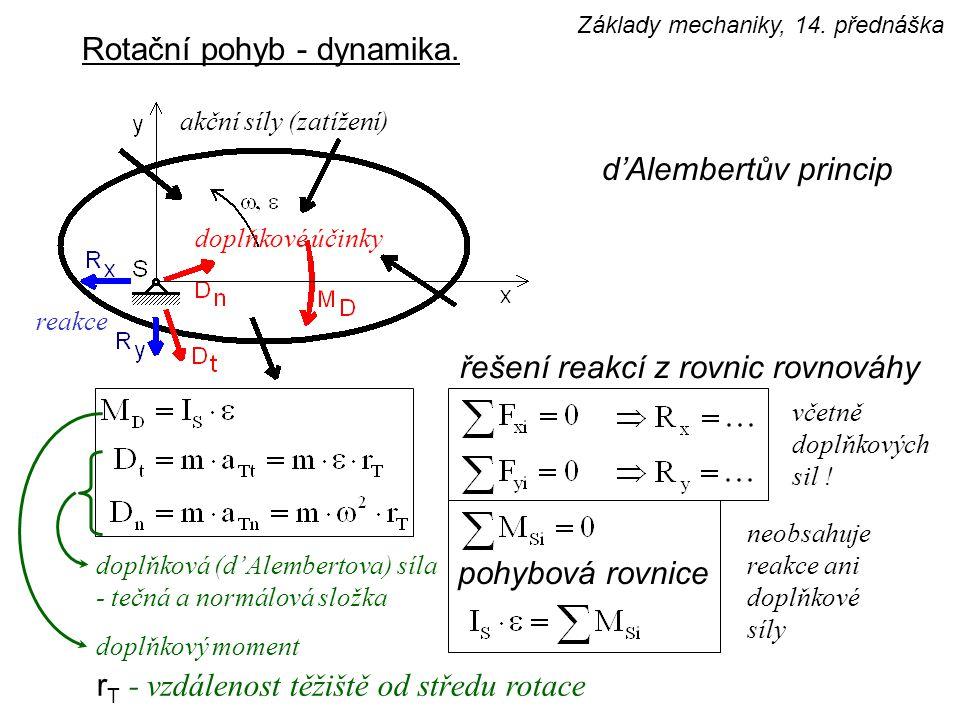Rotační pohyb - dynamika. d'Alembertův princip pohybová rovnice řešení reakcí z rovnic rovnováhy doplňková (d'Alembertova) síla - tečná a normálová sl