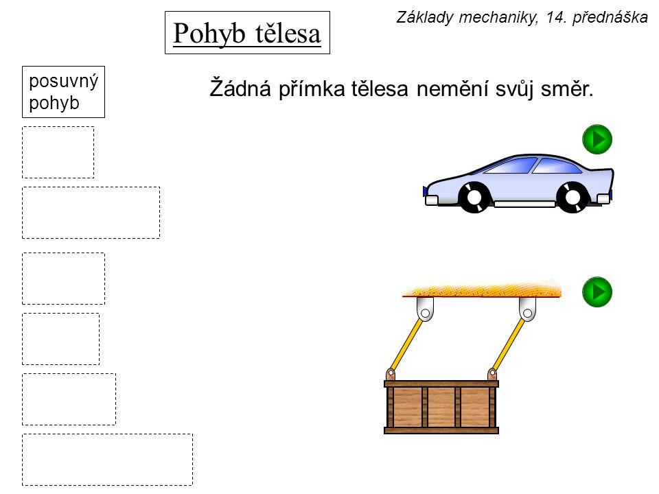 rotační pohybposuvný pohyb ~ hybnost hmoty moment hybnosti [kg·m/s][kg·m 2 /s] ~ impuls síly impuls momentu [N·s][N·m·s] ~ změna hybnosti změna momentu hybnosti ~ kinetická energie ~ práce [N·m] [J] [N·m] ~ výkon [W] změna kinetická energie [J ~ N·m] Základy mechaniky, 14.