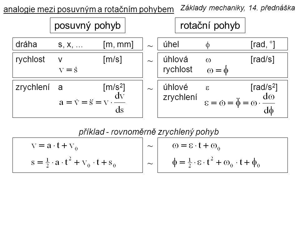 rotační pohybposuvný pohyb dráha[m, mm]s, x,... ~ úhel[rad, °]  rychlost[m/s]v ~ úhlová rychlost [rad/s]  zrychlení[m/s 2 ]a ~ úhlové zrychlení [rad