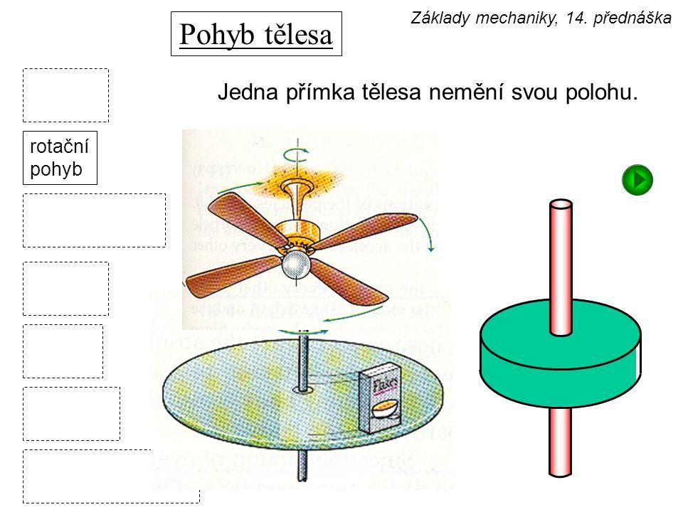 rotační pohyb Jedna přímka tělesa nemění svou polohu. Základy mechaniky, 14. přednáška Pohyb tělesa