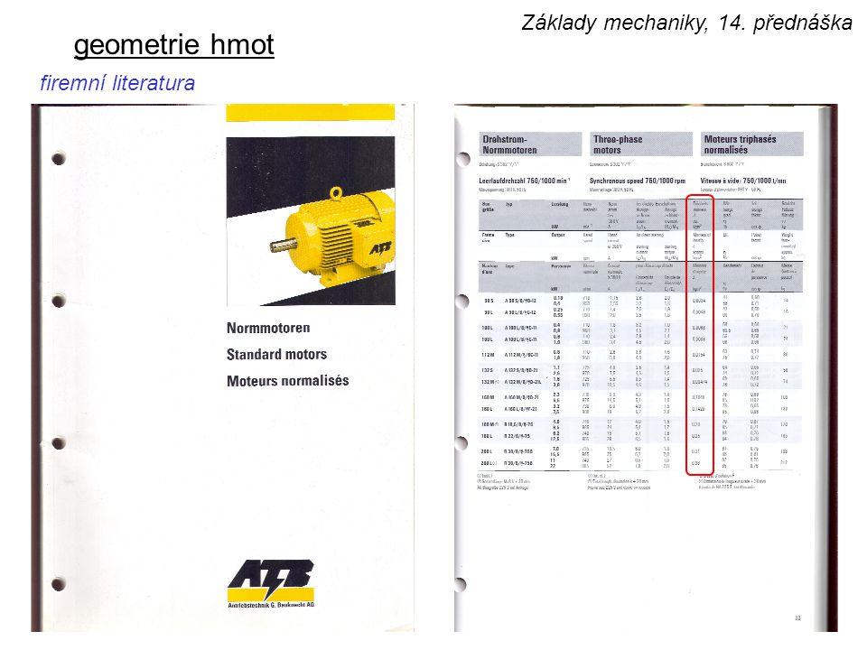 geometrie hmot firemní literatura Základy mechaniky, 14. přednáška