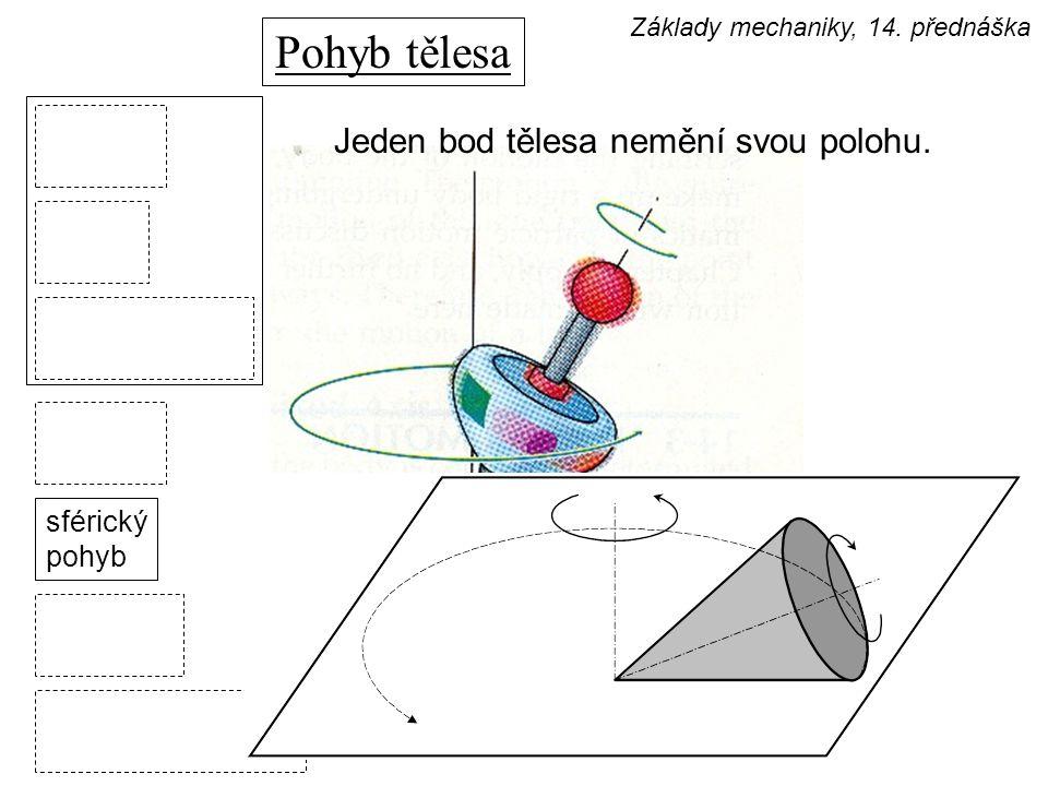 geometrie hmot moment setrvačnosti k posunuté ose Steinerova věta Základy mechaniky, 14. přednáška