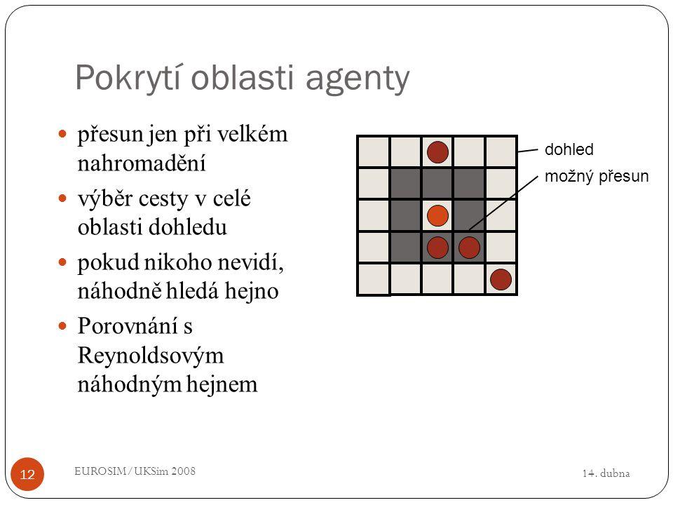 14. dubna EUROSIM/UKSim 2008 12 Pokrytí oblasti agenty dohled možný přesun přesun jen při velkém nahromadění výběr cesty v celé oblasti dohledu pokud