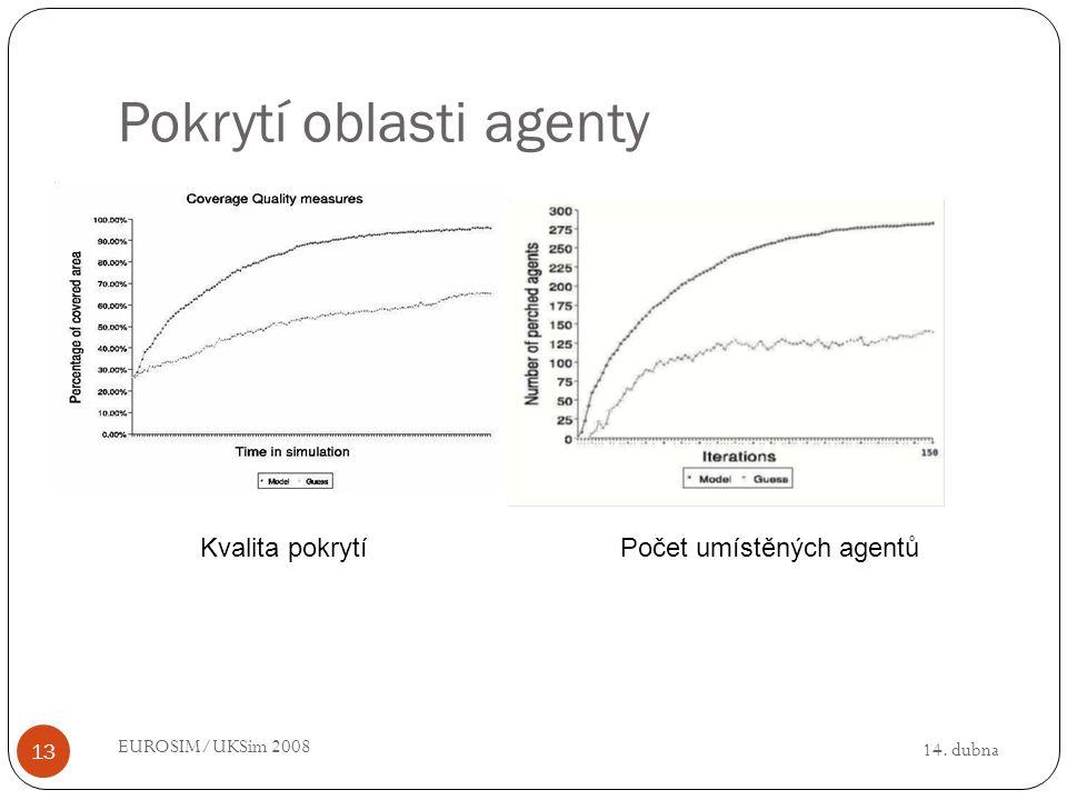 14. dubna EUROSIM/UKSim 2008 13 Pokrytí oblasti agenty Kvalita pokrytíPočet umístěných agentů