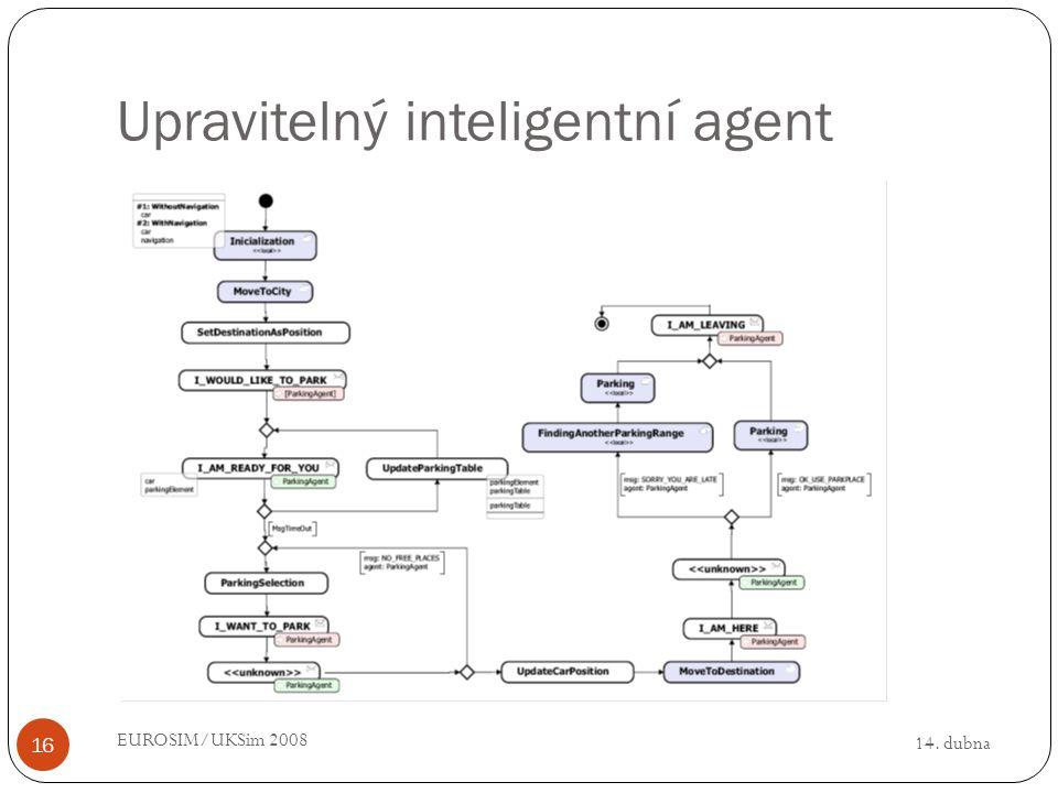 14. dubna EUROSIM/UKSim 2008 16 Upravitelný inteligentní agent