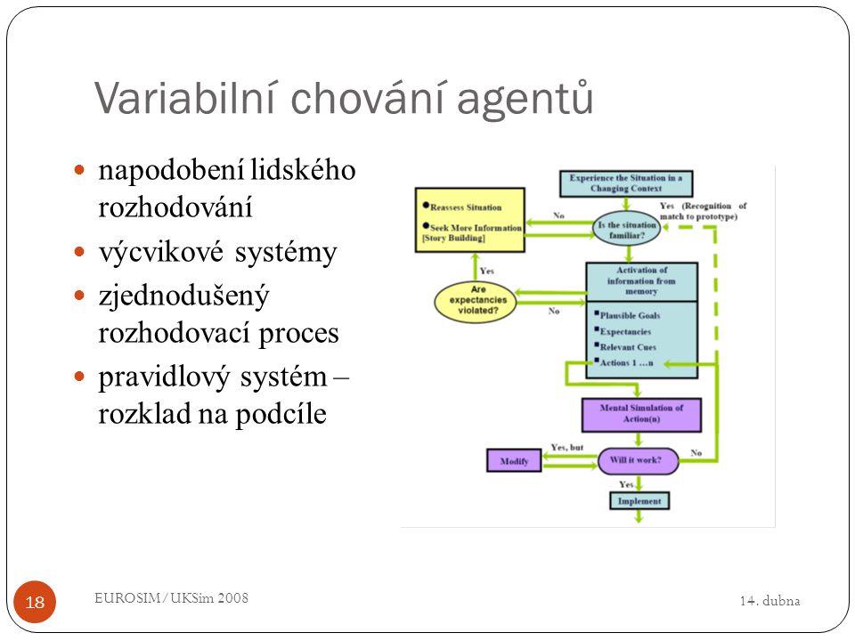 14. dubna EUROSIM/UKSim 2008 18 Variabilní chování agentů napodobení lidského rozhodování výcvikové systémy zjednodušený rozhodovací proces pravidlový