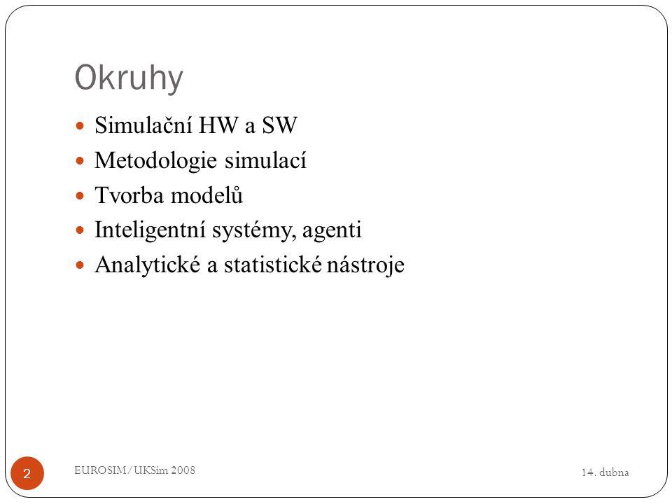 14. dubna EUROSIM/UKSim 2008 2 Okruhy Simulační HW a SW Metodologie simulací Tvorba modelů Inteligentní systémy, agenti Analytické a statistické nástr