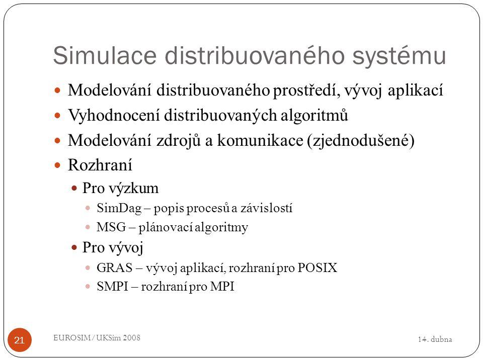 14. dubna EUROSIM/UKSim 2008 21 Simulace distribuovaného systému Modelování distribuovaného prostředí, vývoj aplikací Vyhodnocení distribuovaných algo