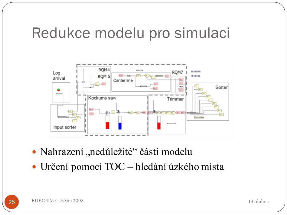 """14. dubna EUROSIM/UKSim 2008 25 Redukce modelu pro simulaci Nahrazení """"nedůležité"""" části modelu Určení pomocí TOC – hledání úzkého místa"""