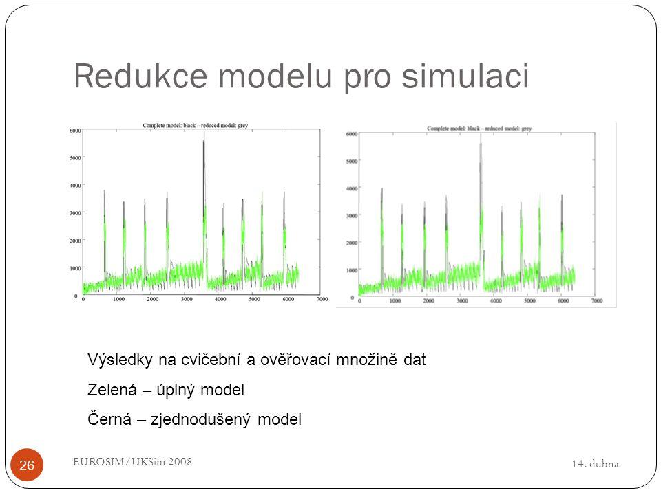 14. dubna EUROSIM/UKSim 2008 26 Redukce modelu pro simulaci Výsledky na cvičební a ověřovací množině dat Zelená – úplný model Černá – zjednodušený mod