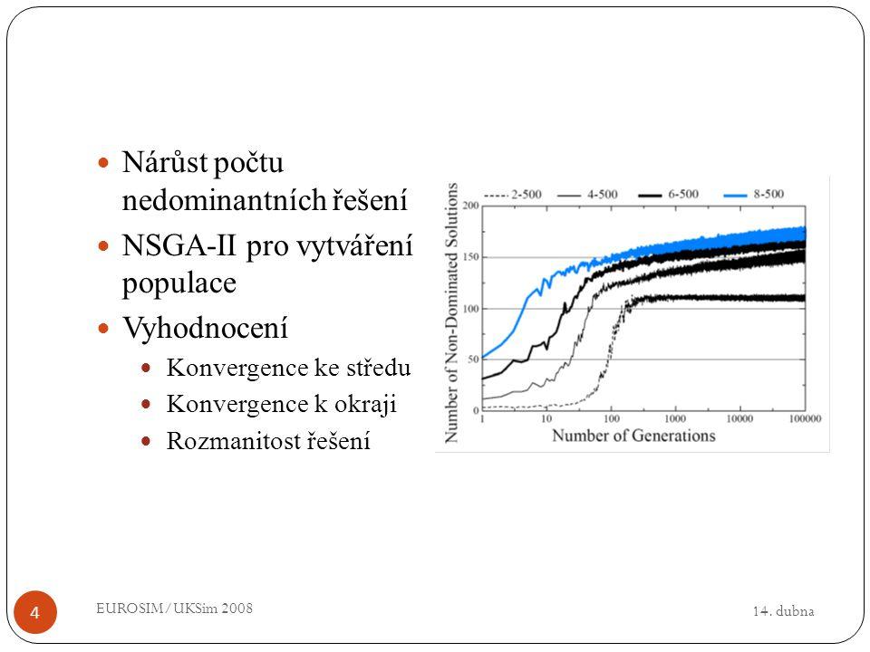 14. dubna EUROSIM/UKSim 2008 4 Nárůst počtu nedominantních řešení NSGA-II pro vytváření populace Vyhodnocení Konvergence ke středu Konvergence k okraj