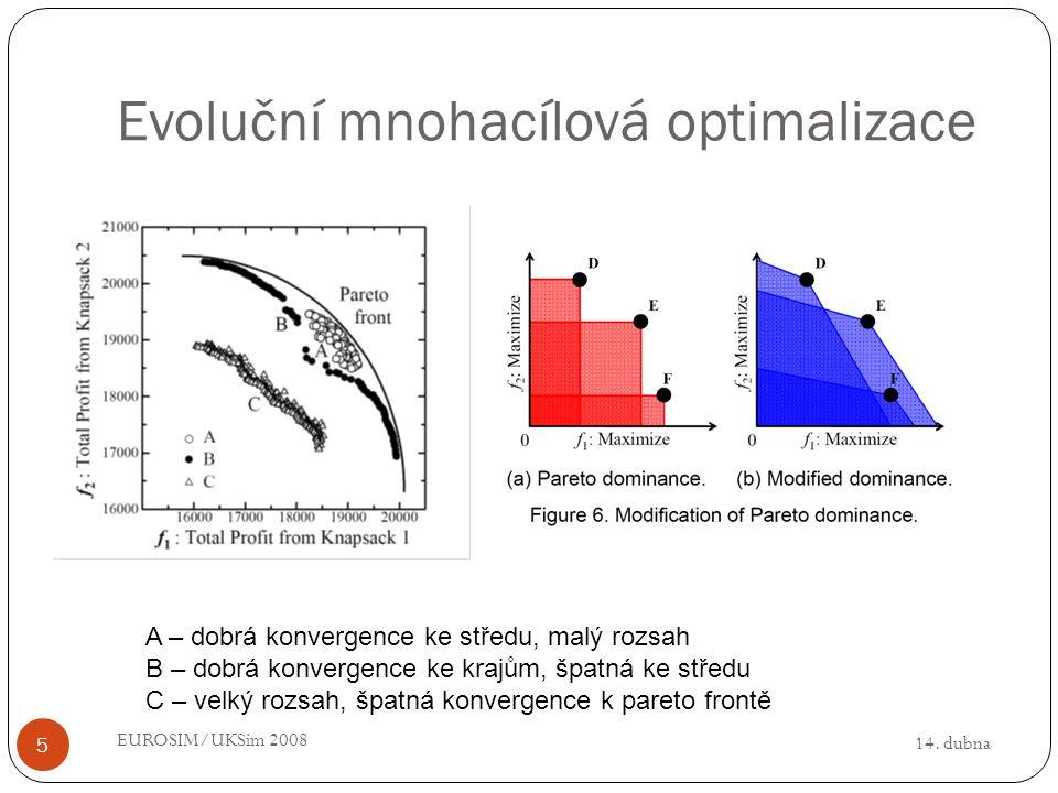 14. dubna EUROSIM/UKSim 2008 5 Evoluční mnohacílová optimalizace A – dobrá konvergence ke středu, malý rozsah B – dobrá konvergence ke krajům, špatná