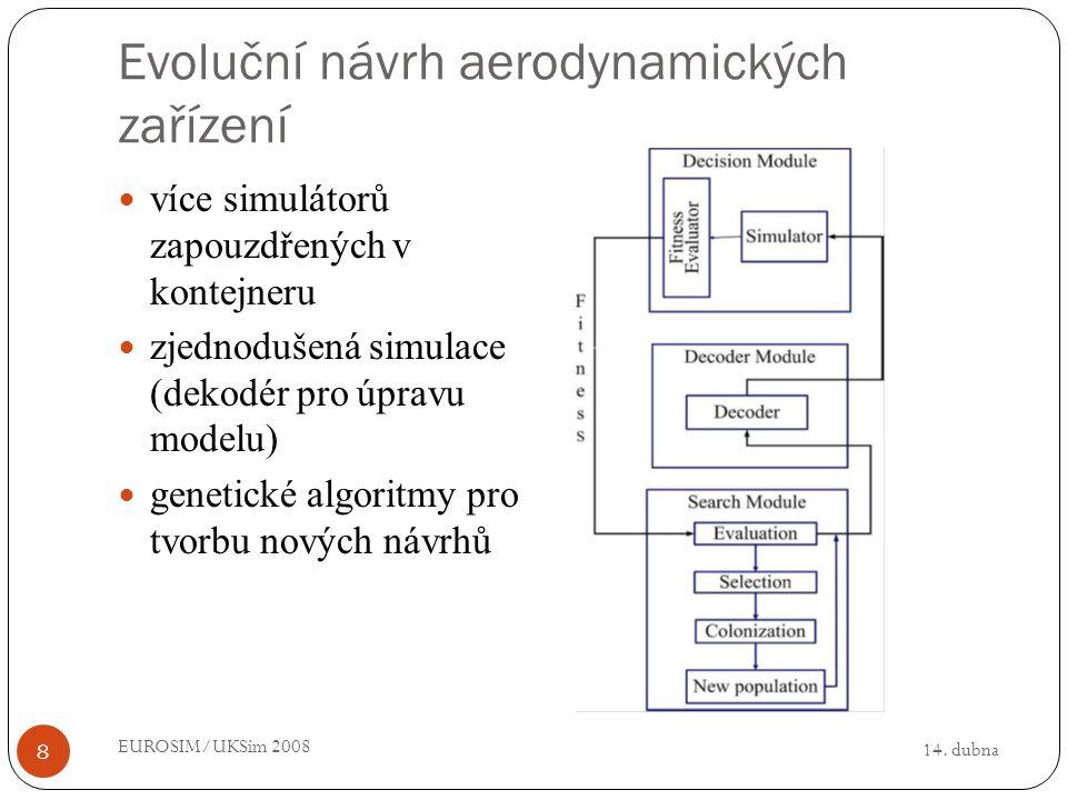 14. dubna EUROSIM/UKSim 2008 8 Evoluční návrh aerodynamických zařízení více simulátorů zapouzdřených v kontejneru zjednodušená simulace (dekodér pro ú