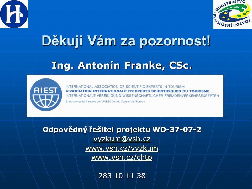 Děkuji Vám za pozornost! Ing. Antonín Franke, CSc. Odpovědný řešitel projektu WD-37-07-2 vyzkum@vsh.cz www.vsh.cz/vyzkum www.vsh.cz/chtp 283 10 11 38