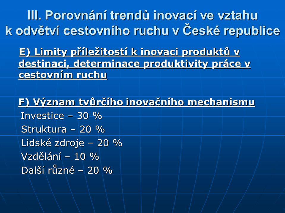 III. Porovnání trendů inovací ve vztahu k odvětví cestovního ruchu v České republice E) Limity příležitostí k inovaci produktů v destinaci, determinac
