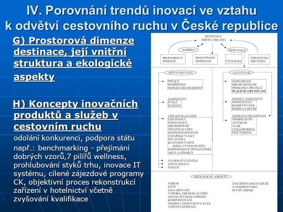 IV. Porovnání trendů inovací ve vztahu k odvětví cestovního ruchu v České republice G) Prostorová dimenze destinace, její vnitřní struktura a ekologic