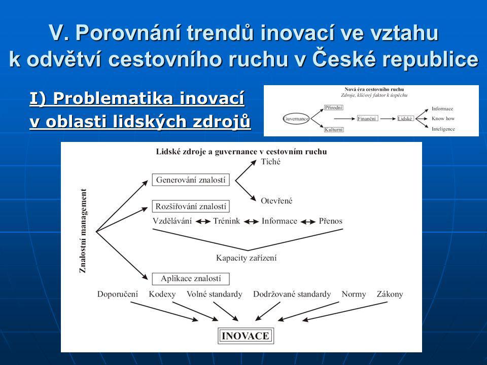 V. Porovnání trendů inovací ve vztahu k odvětví cestovního ruchu v České republice I) Problematika inovací v oblasti lidských zdrojů