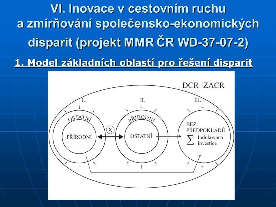 VI. Inovace v cestovním ruchu a zmírňování společensko-ekonomických disparit (projekt MMR ČR WD-37-07-2) 1. Model základních oblastí pro řešení dispar