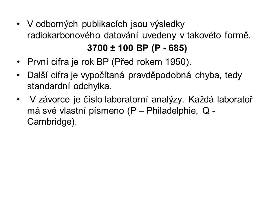 V odborných publikacích jsou výsledky radiokarbonového datování uvedeny v takovéto formě. První cifra je rok BP (Před rokem 1950). Další cifra je vypo