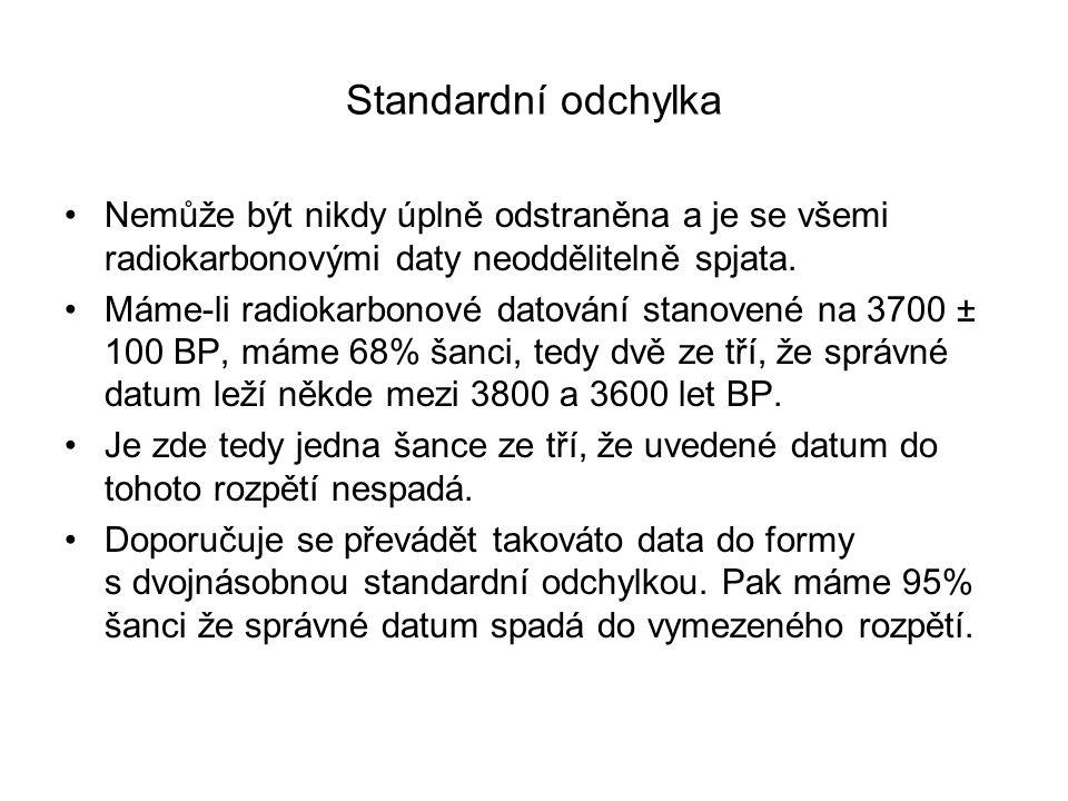 Standardní odchylka Nemůže být nikdy úplně odstraněna a je se všemi radiokarbonovými daty neoddělitelně spjata. Máme-li radiokarbonové datování stanov