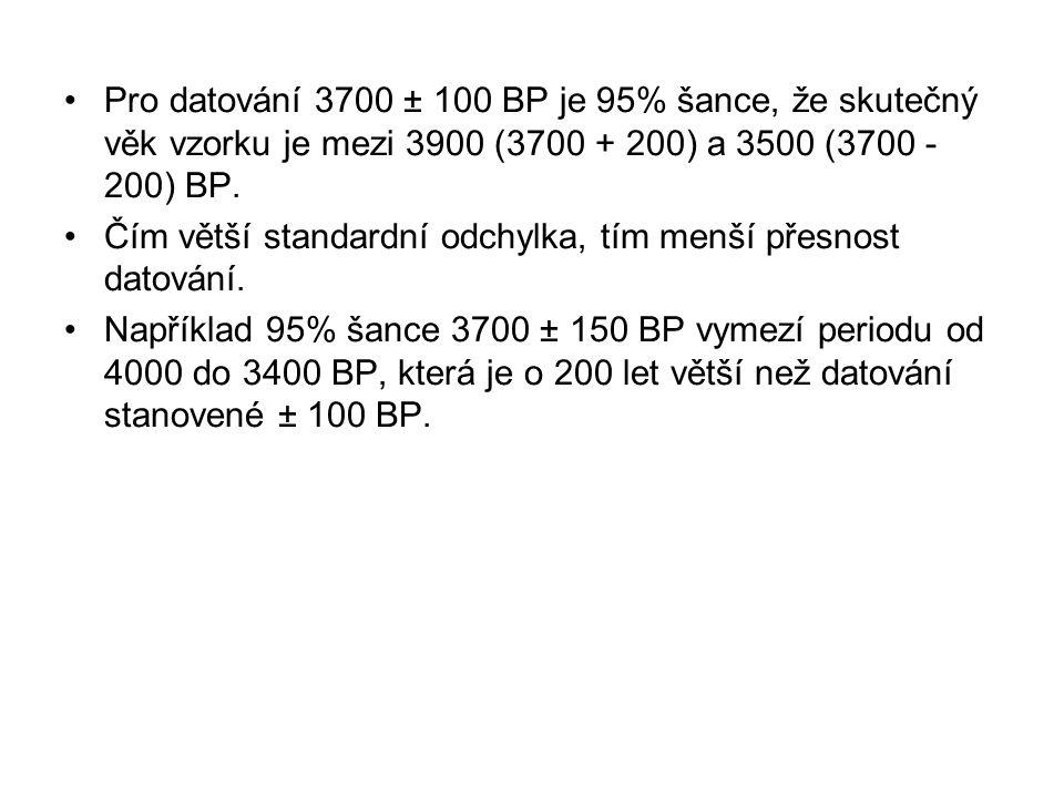 Pro datování 3700 ± 100 BP je 95% šance, že skutečný věk vzorku je mezi 3900 (3700 + 200) a 3500 (3700 - 200) BP. Čím větší standardní odchylka, tím m