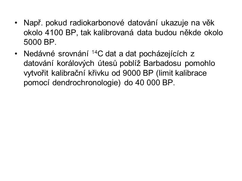 Např. pokud radiokarbonové datování ukazuje na věk okolo 4100 BP, tak kalibrovaná data budou někde okolo 5000 BP. Nedávné srovnání 14 C dat a dat poch