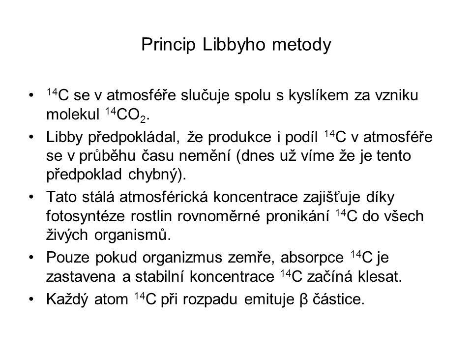 Princip Libbyho metody 14 C se v atmosféře slučuje spolu s kyslíkem za vzniku molekul 14 CO 2. Libby předpokládal, že produkce i podíl 14 C v atmosféř