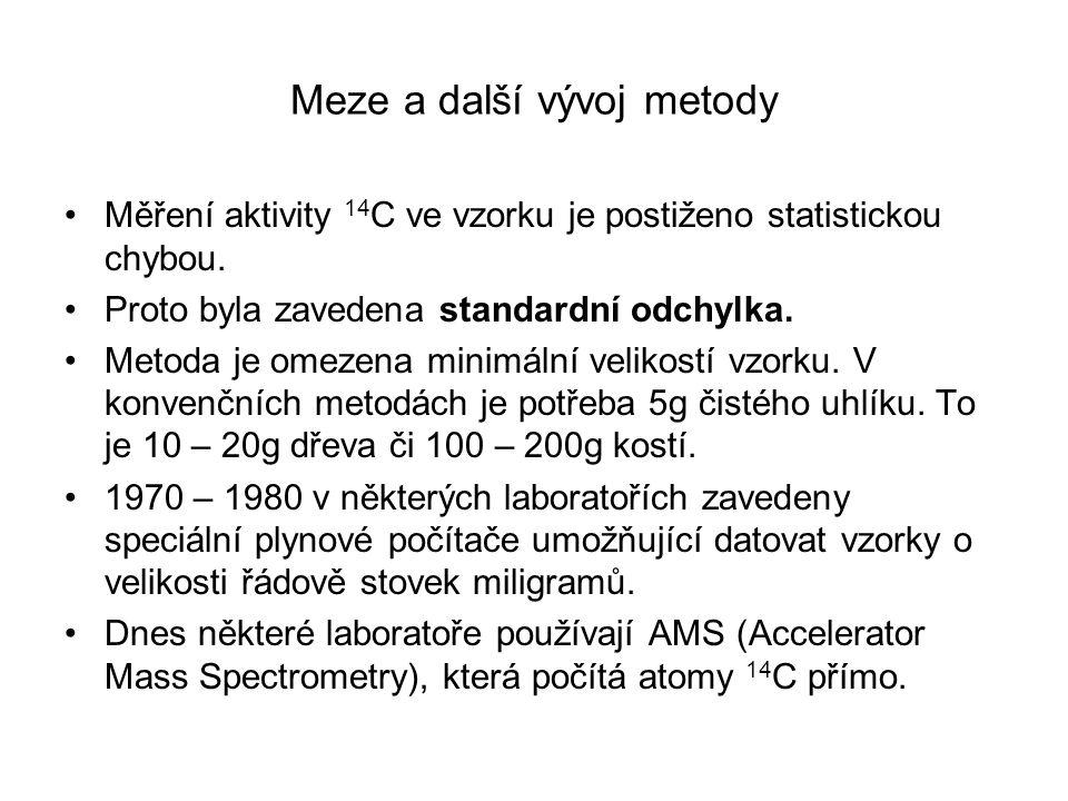 Meze a další vývoj metody Měření aktivity 14 C ve vzorku je postiženo statistickou chybou. Proto byla zavedena standardní odchylka. Metoda je omezena