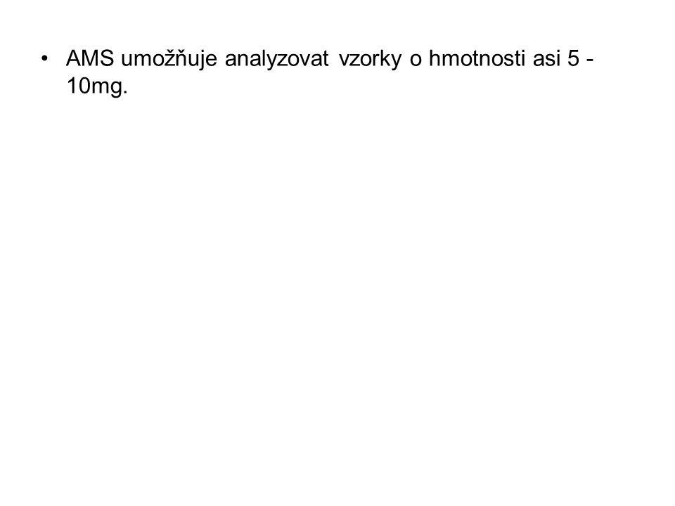 AMS umožňuje analyzovat vzorky o hmotnosti asi 5 - 10mg.