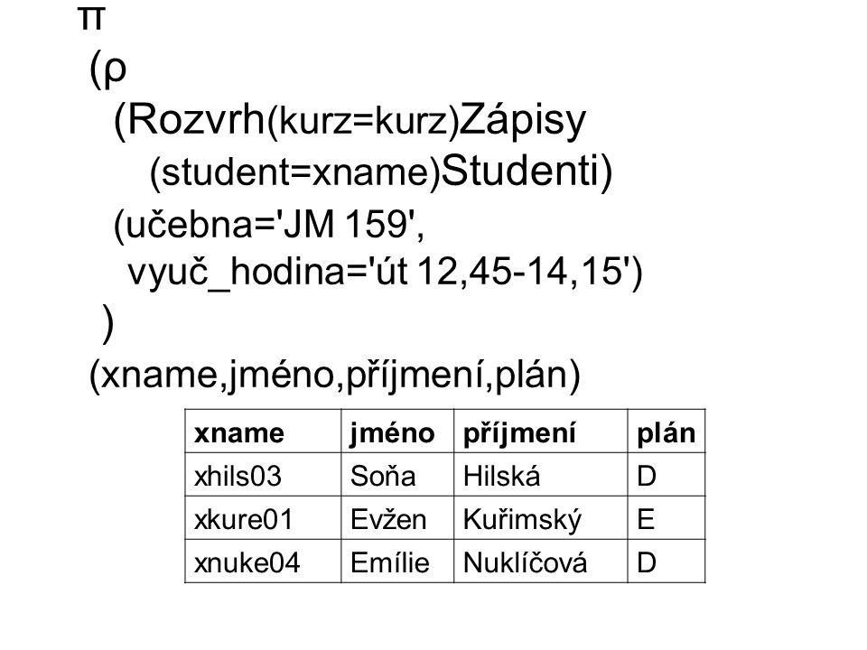 SQL SELECT xname,jméno,příjmení,plán FROM Rozvrh JOIN Zápisy ON (Rozvh.kurz=Zápisy.kurz) JOIN Studenti ON (Zápisy.student=Studenti.xname) WHERE učebna= JM 159 AND vyuč_hodina= út 12,45-14,15