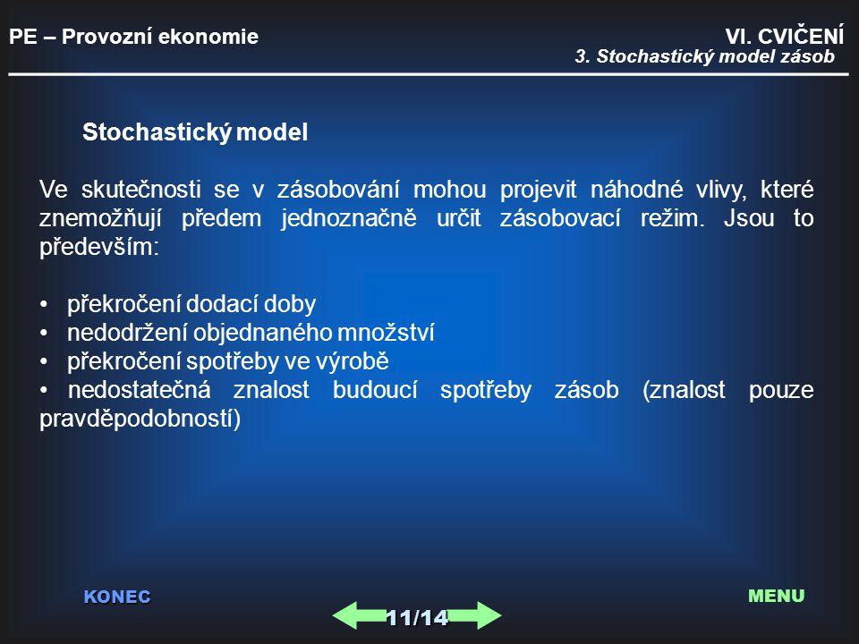 PE – Provozní ekonomie VI. CVIČENÍ _________________________________________ KONEC 11/14 MENU 3. Stochastický model zásob Stochastický model Ve skuteč