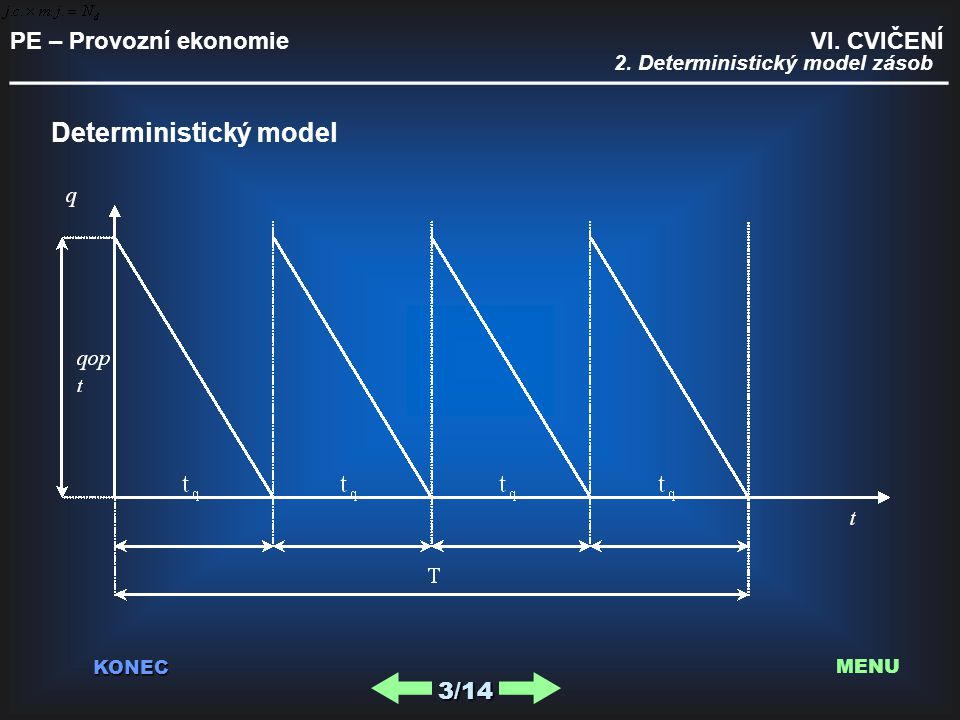 PE – Provozní ekonomie VI.