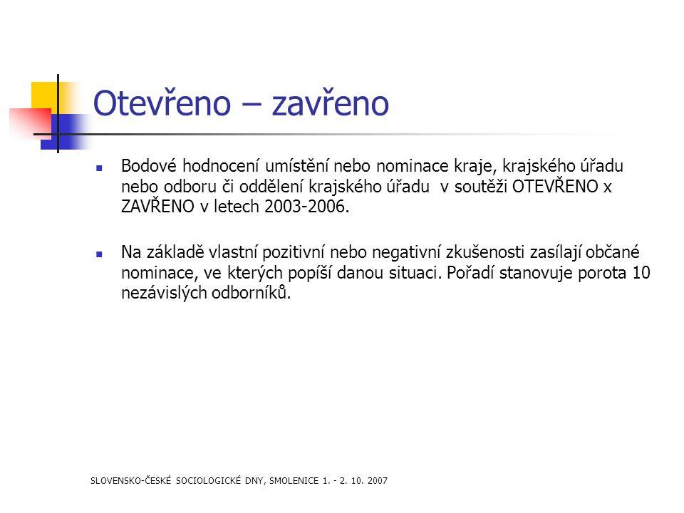 SLOVENSKO-ČESKÉ SOCIOLOGICKÉ DNY, SMOLENICE 1. - 2. 10. 2007 Otevřeno – zavřeno Bodové hodnocení umístění nebo nominace kraje, krajského úřadu nebo od