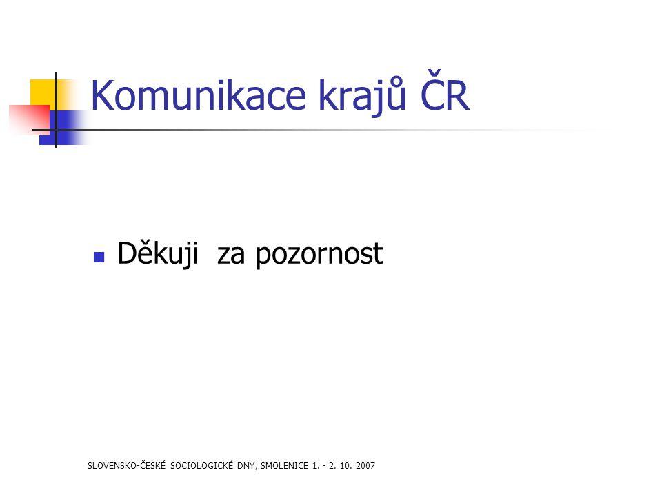 SLOVENSKO-ČESKÉ SOCIOLOGICKÉ DNY, SMOLENICE 1. - 2. 10. 2007 Komunikace krajů ČR Děkuji za pozornost
