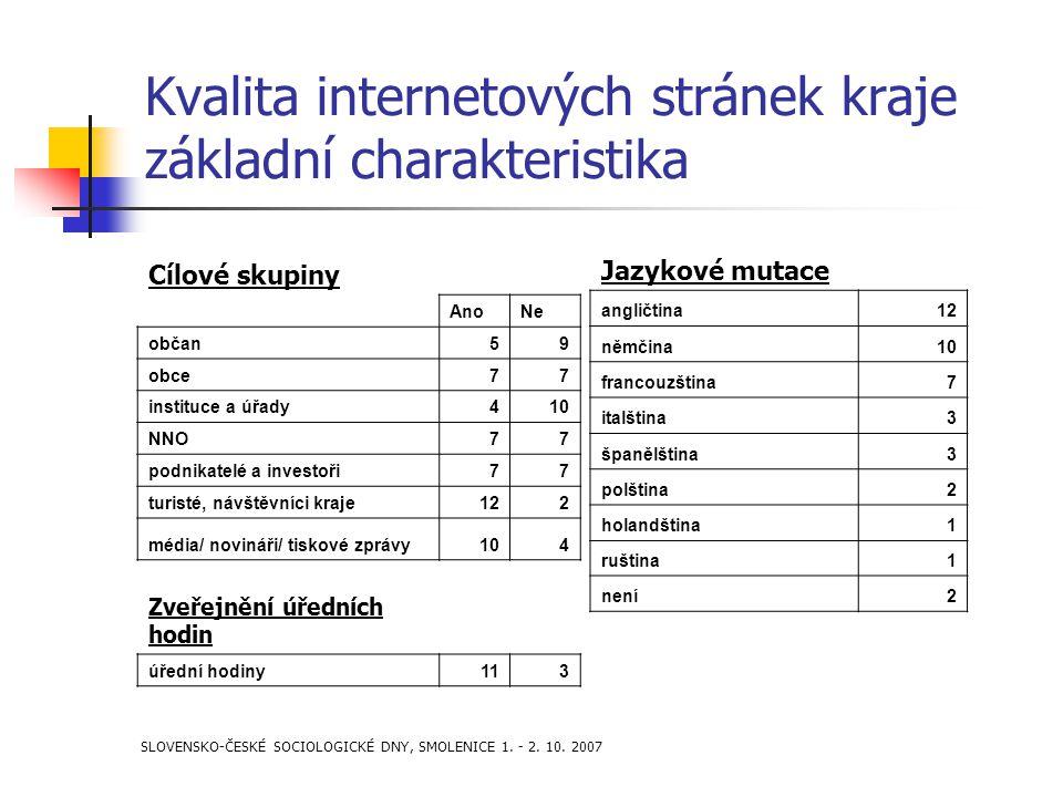 SLOVENSKO-ČESKÉ SOCIOLOGICKÉ DNY, SMOLENICE 1. - 2. 10. 2007 Kvalita internetových stránek kraje základní charakteristika Cílové skupiny AnoNe občan59