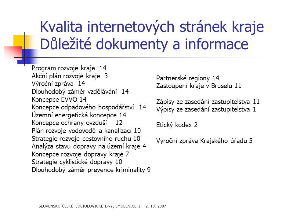 SLOVENSKO-ČESKÉ SOCIOLOGICKÉ DNY, SMOLENICE 1. - 2. 10. 2007 Kvalita internetových stránek kraje Důležité dokumenty a informace Program rozvoje kraje