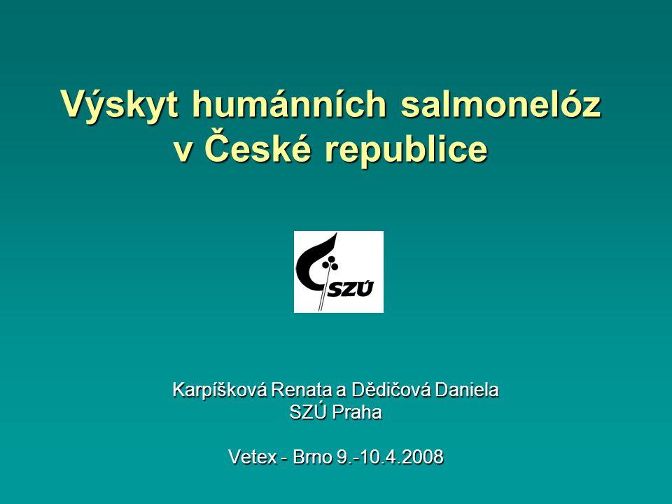 Výskyt humánních salmonelóz v České republice Karpíšková Renata a Dědičová Daniela SZÚ Praha Vetex - Brno 9.-10.4.2008