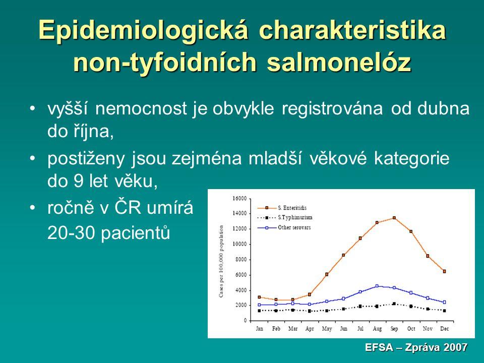 Epidemiologická charakteristika non-tyfoidních salmonelóz vyšší nemocnost je obvykle registrována od dubna do října, postiženy jsou zejména mladší věkové kategorie do 9 let věku, ročně v ČR umírá 20-30 pacientů EFSA – Zpráva 2007