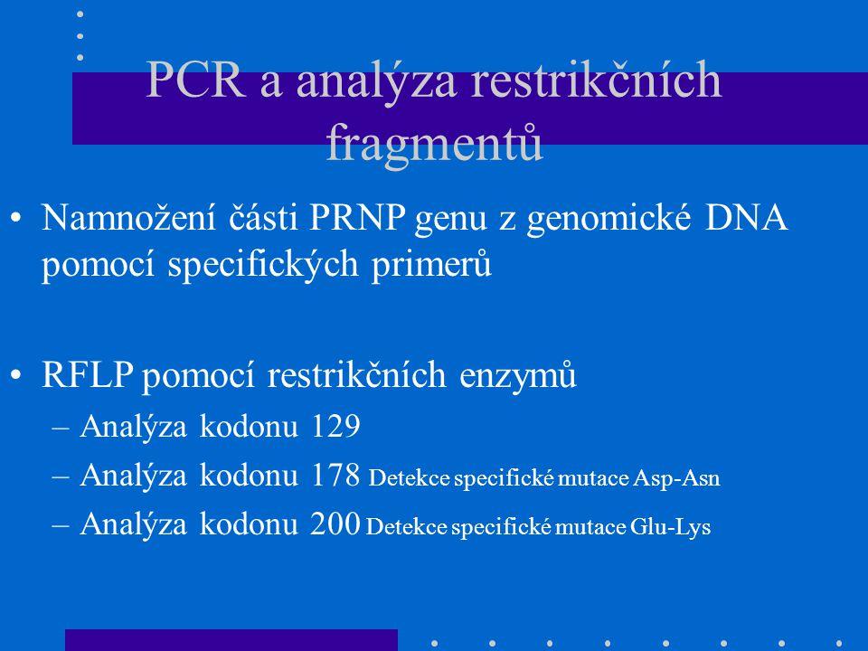 PCR a analýza restrikčních fragmentů Namnožení části PRNP genu z genomické DNA pomocí specifických primerů RFLP pomocí restrikčních enzymů –Analýza kodonu 129 –Analýza kodonu 178 Detekce specifické mutace Asp-Asn –Analýza kodonu 200 Detekce specifické mutace Glu-Lys