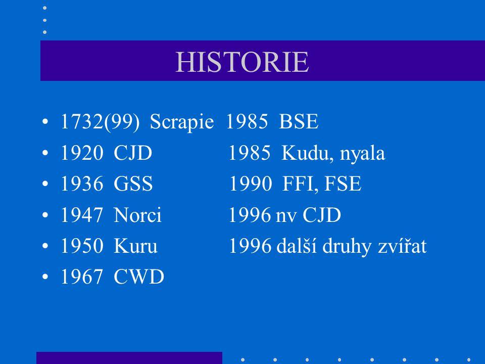 HISTORIE 1732(99) Scrapie 1985 BSE 1920 CJD 1985 Kudu, nyala 1936 GSS 1990 FFI, FSE 1947 Norci 1996 nv CJD 1950 Kuru 1996 další druhy zvířat 1967 CWD