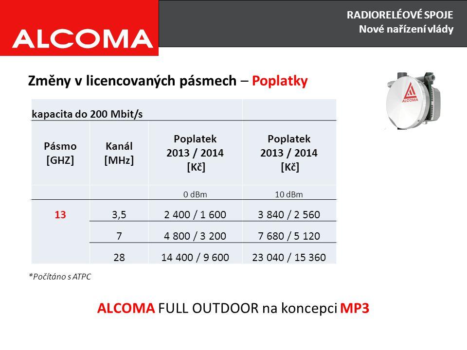 Změny v licencovaných pásmech – Poplatky *Počítáno s ATPC ALCOMA FULL OUTDOOR na koncepci MP3 RADIORELÉOVÉ SPOJE Nové nařízení vlády kapacita do 200 M